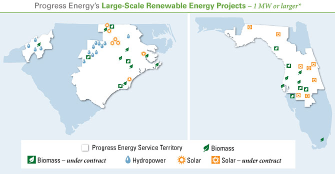 Large Scale Renewable Projects