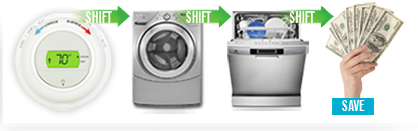 Shift major appliance use from peak hours to save money